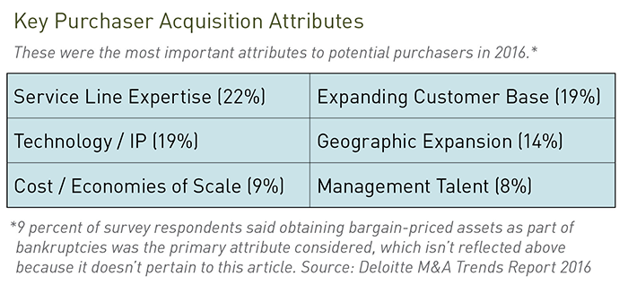 Key Purchases Acquisition Attributes